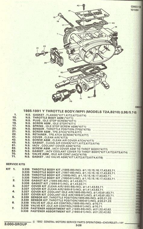 motor repair manual 1988 chevrolet corvette electronic throttle control c4 corvette heater fan wiring diagram c4 free engine image for user manual download
