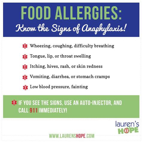 Signs Of Food Allergy Detox by 1000 Images About Food Allergies On Malia