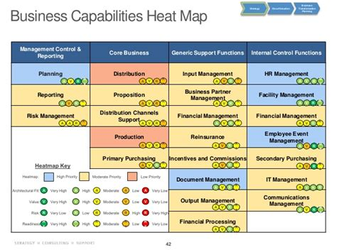 business capability map template why enterprise architecture must drive cloud strategy and