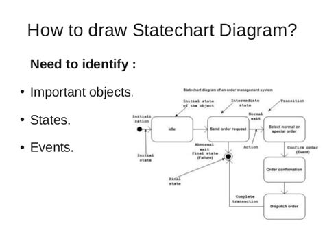 how to draw statechart diagram uml basic