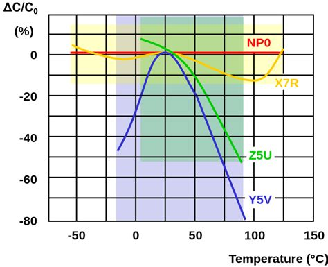 capacitor specifications wiki is there a way to determine ceramic capacitor s specs askelectronics