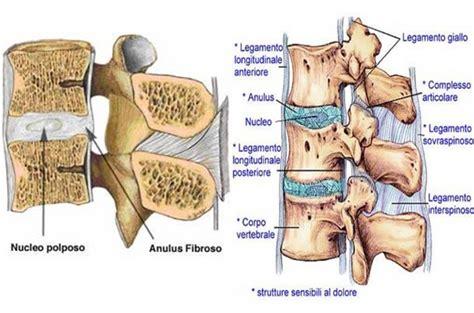 mal di schiena dormire senza cuscino stop al dolore cervicale in 6 minuti