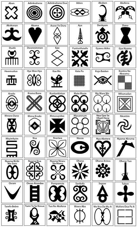 history of tattoo pdf ghana s adinkra symbols and ink adinkra goals added and