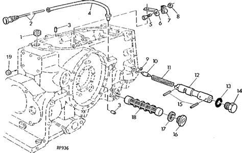 deere backhoe hydraulics diagram free engine