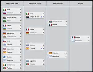 coupe du monde 1950