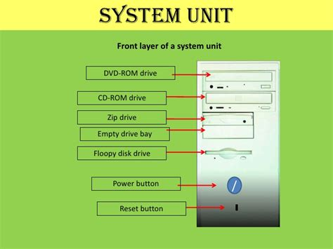 what is in law unit system unit