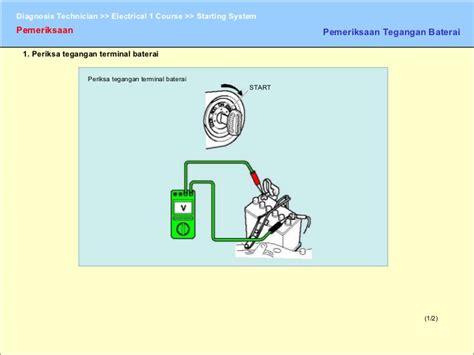 motor and generator pdf makalah motor dc dan generator dc pdf pdf