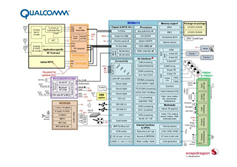 snapdragon 800 mobile qualcomm snapdragon 800 mobile device