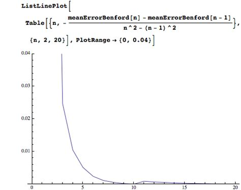 visitor pattern extra arguments is there any point to the 12 times table wolfram blog