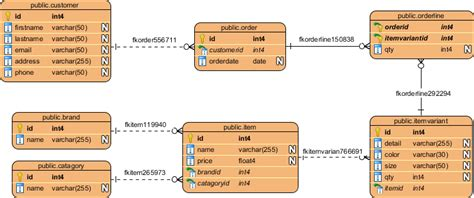 membuat erd dengan visual paradigm how to generate erd from redshift database