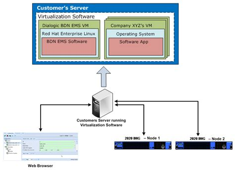 node diagram software node diagram software images how to guide and refrence