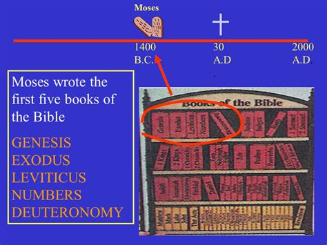 steamteam 5 the beginning books christianity the bible its central message ppt