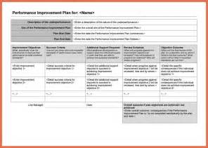 Template For Quality Improvement Plan by Quality Improvement Plan Template Bestsellerbookdb