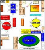 Charity Stationery Requirements 21089600aef96b01a16fe85c43f7eca1 successful tpot preschool classroom