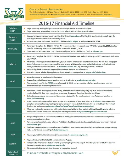 Wsu Financial Aid Office by Dates And Deadlines Financial Aid Wayne State