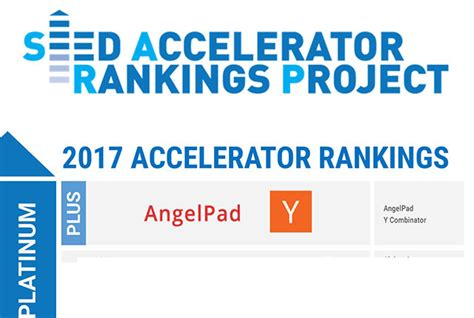 Rice Mba Ranking Us News by 2017 Seed Accelerator Rankings Released