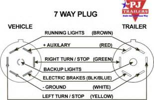 Car Signal Light Wiring Diagram Right Trailer Turn Signal And Not Working Dodge Diesel