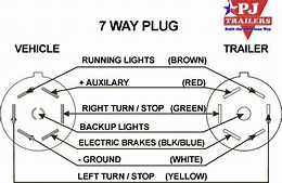 wiring diagram for wire trailer connector images wiring diagram for 7 wire trailer connector gallery