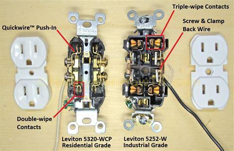 wiring diagram for 110v outlet wiring diagram