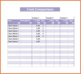 cost analysis excel template 8 cost analysis spreadsheet template excel spreadsheets