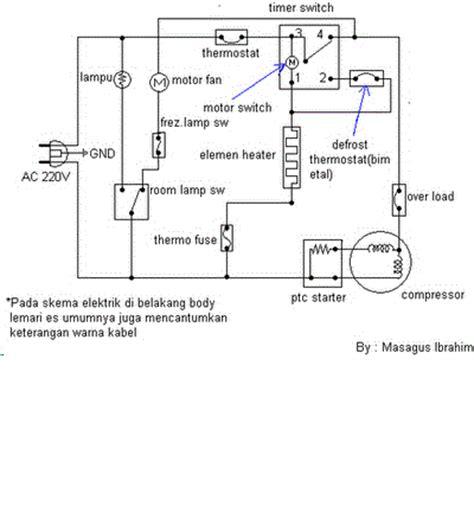 Lemari Es 1 Pintu Surabaya prinsip kerja kelistrikan lemari es 2 pintu no
