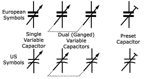 variable capacitor symbol capacitors