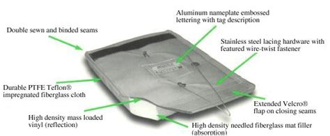 sound attenuation blanket insulation acoustic blanket insulation for sound attenuation
