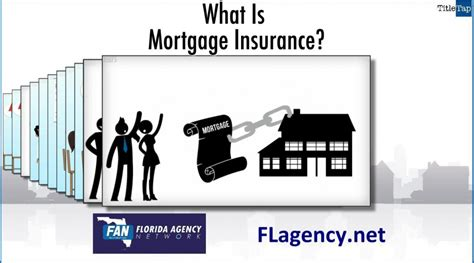 what is a mortgage on a house what is pmi when buying a house 28 images california fha mortgage insurance