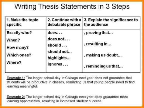 sle of thesis statement for research paper 6 thesis statement exle for argumentative essay