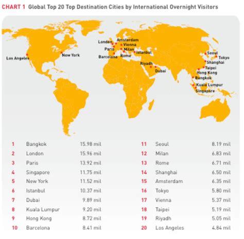 emirates destinations dubai among top 10 global destination cities in 2013