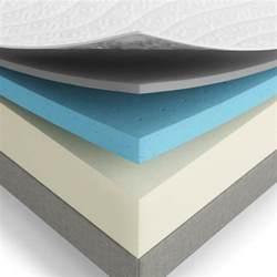 top 10 most comfortable mattresses 187 bedroom reboot