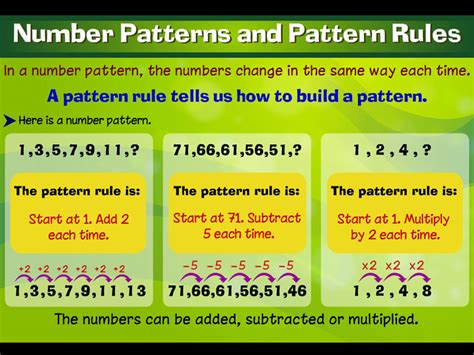 pattern rules grade 5 maths worksheets for class 4 patterns patterns function
