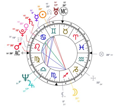 sun in 10th house donald trump horoscope what his astrology chart reveals