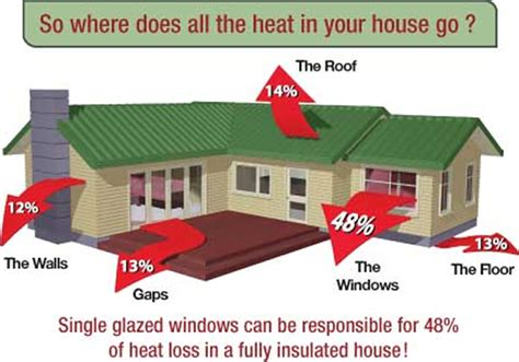 most efficient way to heat a house most economical way heat your home 28 images most efficient way heat a garage