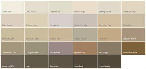 warna cat rumah minimalis dulux exterior interior