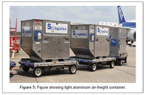 aeronautics aerospace engineering aluminium air freight