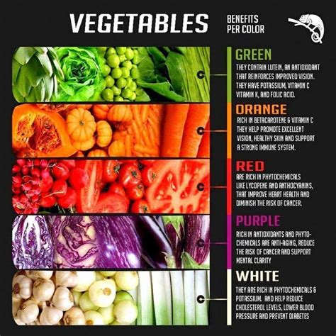6 vegetables that come in 3 colors 82 best images about colorful fruits and veggies on