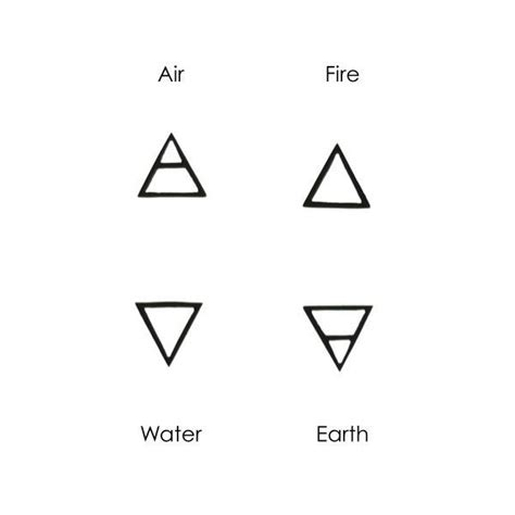 earth air fire water tattoo design geometric meets the four elements symbolized in