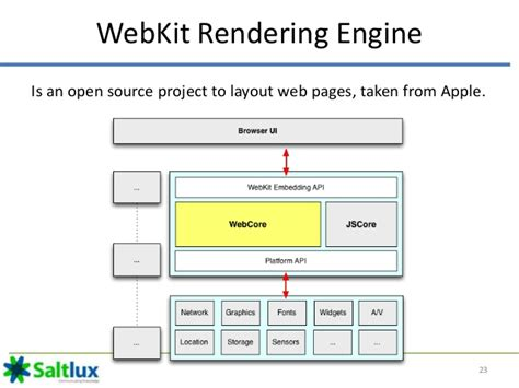 javascript html layout engine web browser architecture