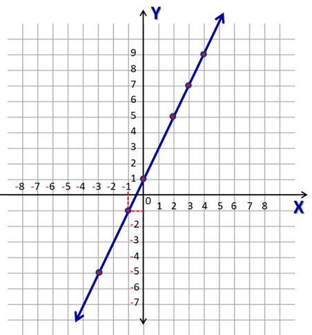 imagenes funciones matematicas tipos de funciones matem 225 ticas funciones algebraicas y