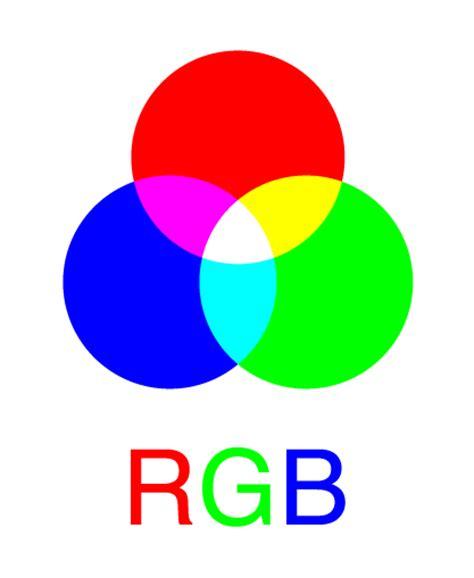 cmyk spectrum الفرق بين الصيغة اللونية rgb و cmyk مدونة المصور