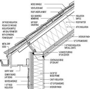 Cathedral Roofdrawing vented roof amp siding for cold climate cathedral ceiling