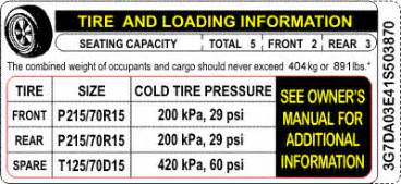 Car Tire Size Database Riverside Ford New Ford Dealership In Escanaba Mi 49829