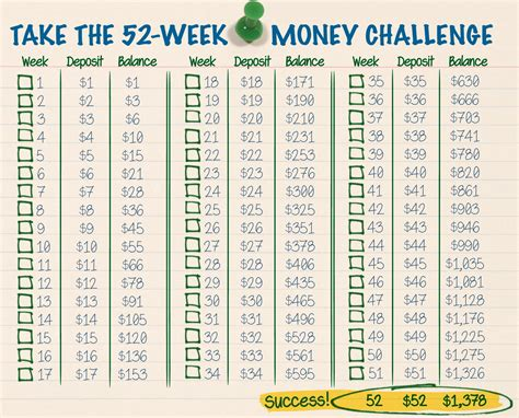 52 week money challenge the 52 week money challenge the budgetnista