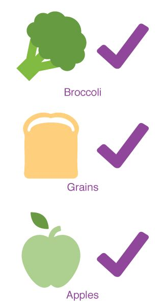 carbohydrates key terms complex carbs nutrition facts