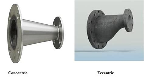 Plumbing Pipe Reducers by Types Of Pipe Fittings In Plumbing System For Different