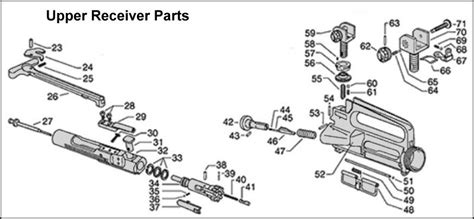 ar 15 parts diagram ar 15 parts breakdown reference