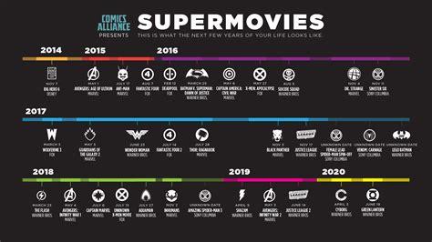 film marvel tayang 2015 wow 25 film superhero bakal tayang dalam 5 tahun ke depan