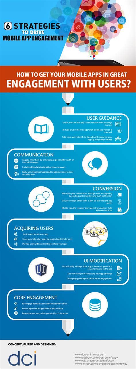 mobile apps marketing strategy 6 strategies to drive mobile app engagement infographic