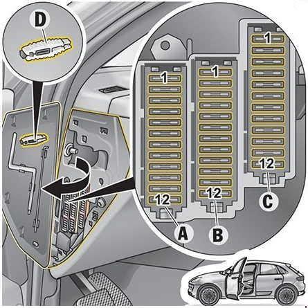 Porsche Macan 2014 2018 Fuse Box Diagram Auto Genius